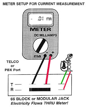 This is how you would wire your meter to read Loop Current. Be sure to put it in DC ma mode, and use the correct banana jack for the positive test lead!