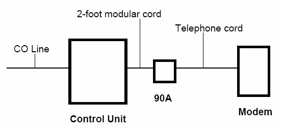 90A Attenuator Installation Diagram